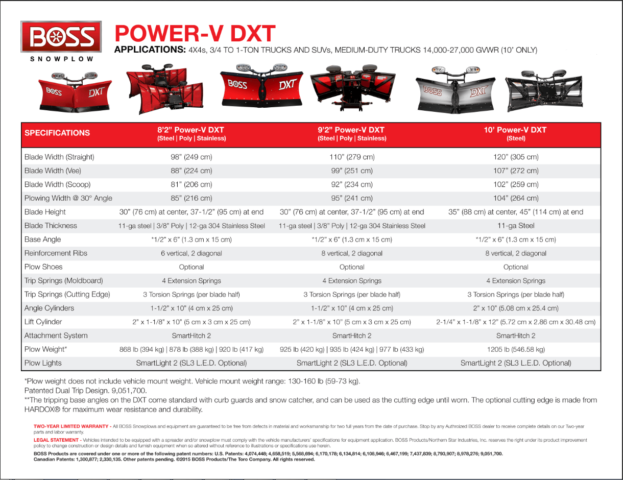 Boss Dxt Plow Packages V Plow W Full Trip Snowplowsplus