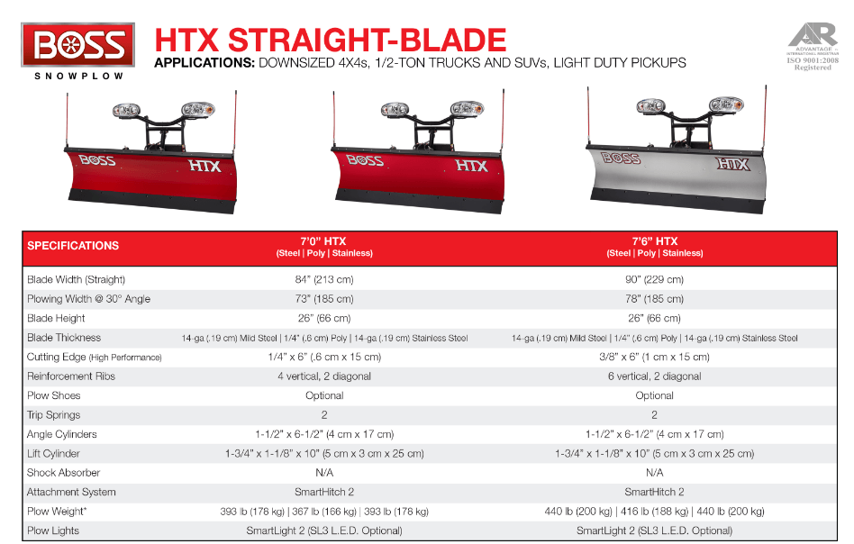 Boss HTX Plow - 7.0 Steel HTX Straight Blade Snow Plow