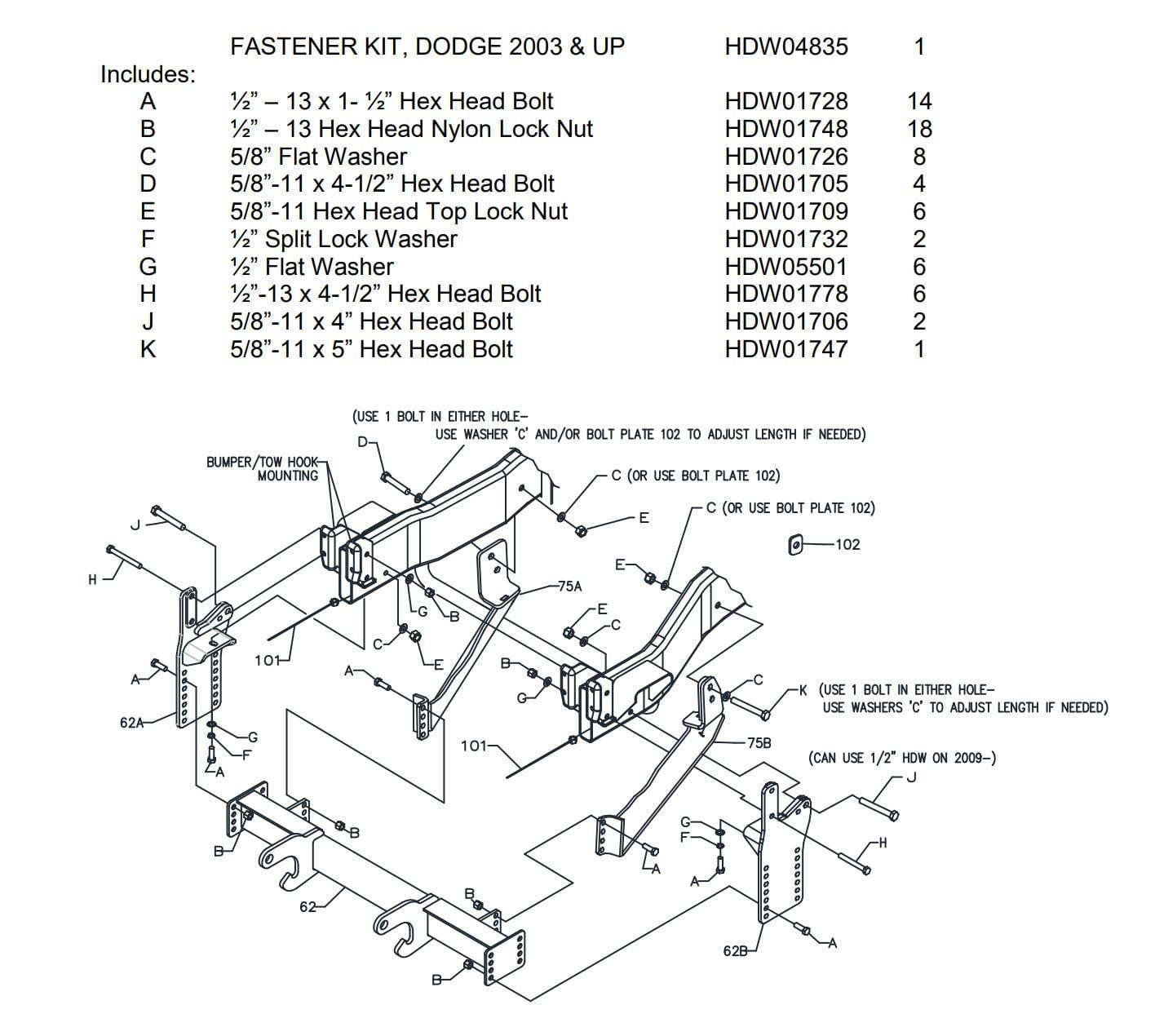 Boss Plow Rt3 Wiring Diagram For Droping Library V 1996 Ford Part Hdw04835 Undercarriage Hardware Fastener Kit Dodge 2003 Up 3