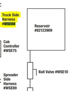 SaltDogg Part # WSE88 - Truck Side Wiring Harness for Pre Wet Kit