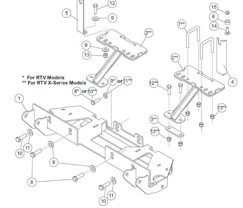 Western SnowEx Plow Part # 35133-1 UTV Mount Kit Kubota RTV 900, 1140 2009-Up - Kubota RTV X-Series 2014-Up